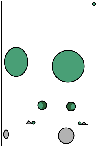 Gir SVG beginning